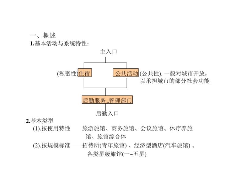 高层酒店建筑设计及案例分析讲义_65p