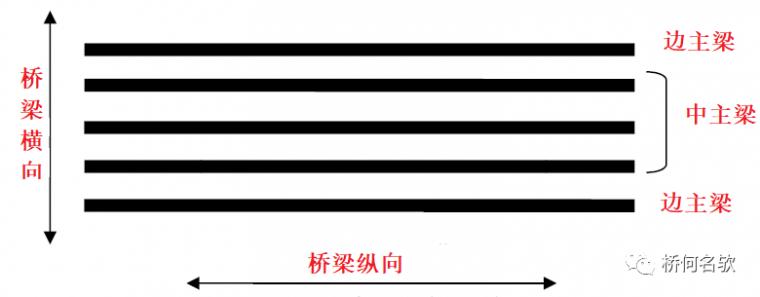 钢桥局部腐蚀分析及对策_3
