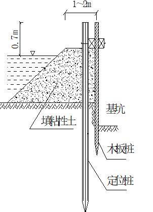 单层木板桩围堰