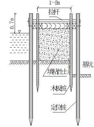 双层木板桩围堰