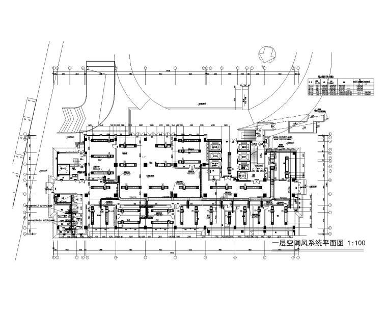 医院暖通工程图纸含清单及招标文件