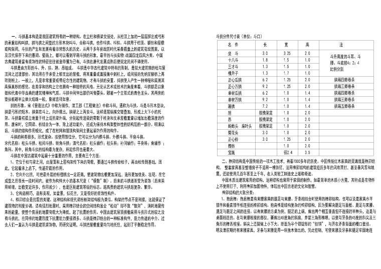 金螳螂斗拱榫卯构造节点详图说明