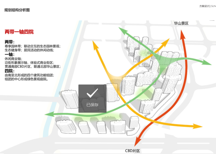 规划结构分析图