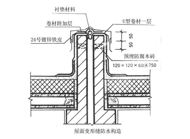 屋面防水改造施工方案