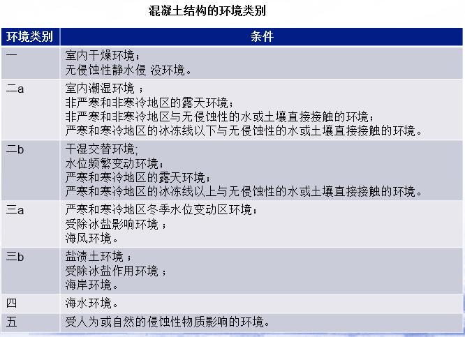 16G钢筋平法工程培训讲义PPT(图文详解)