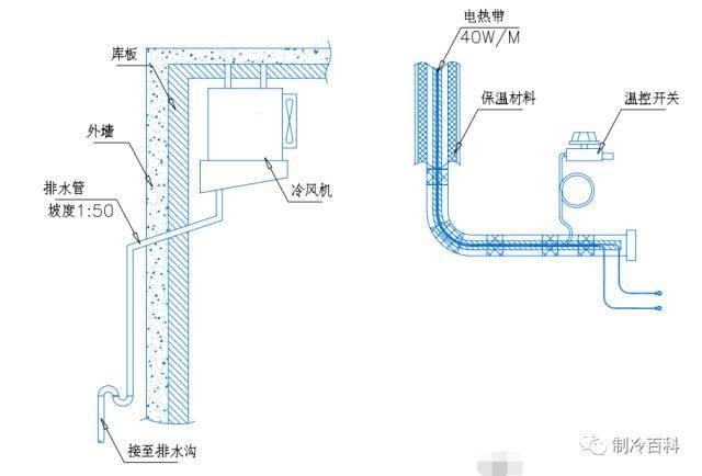 冷冻冷藏设备部分样图(上)