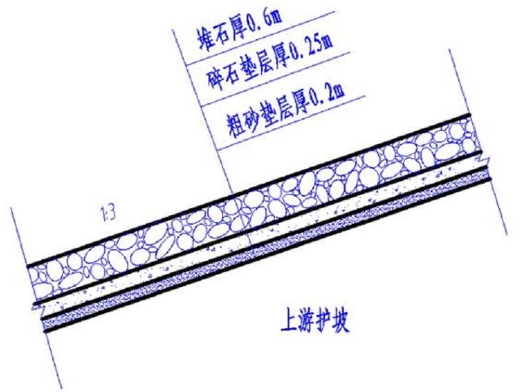 土石坝设计计算说明书(Word,26页)