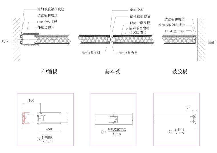 隔断头板、尾板和基本板隔声示意图及节点图