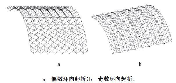折线形单层柱面网壳的稳定性分析