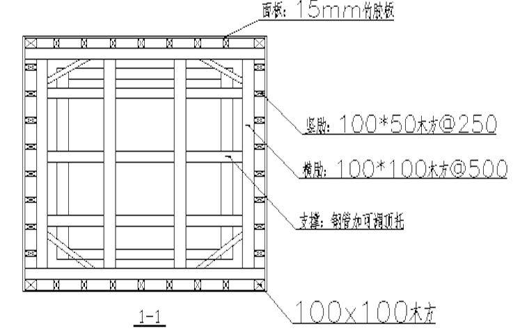 多栋高层塔楼项目木模板施工方案-电梯井坑、集水坑采吊模方法