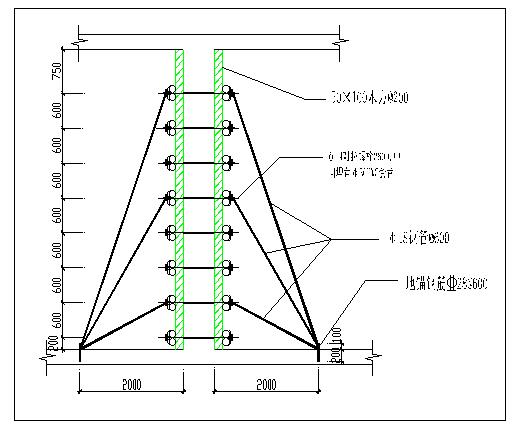 多栋高层塔楼项目木模板施工方案-内墙模板施工图