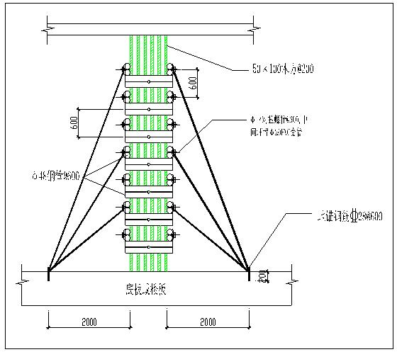 多栋高层塔楼项目木模板施工方案-柱模板立面示意图柱模板立面示意图