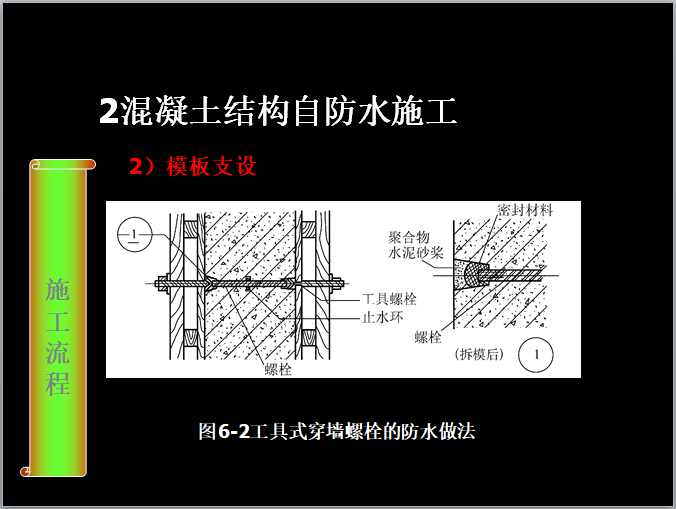 1-1地下室防水工程施工培训课件-工具式穿墙螺栓的防水做法