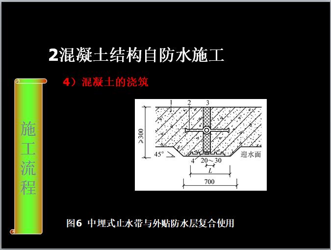 1-1地下室防水工程施工培训课件-中埋式止水带与外贴防水层复合使用
