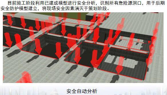 [北京]大兴机场BIM技术管理及实施-新机场项目BIM总承包管理ppt(40页)-安全自动分析