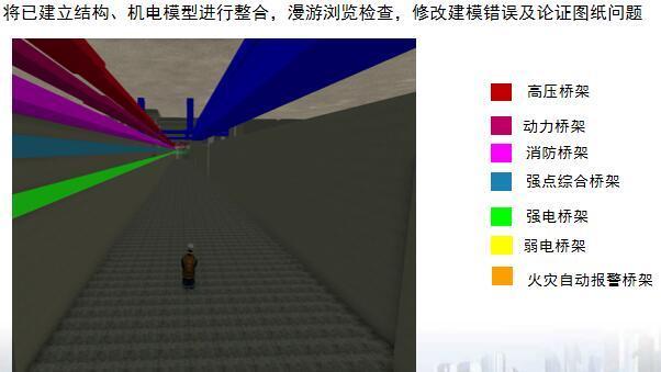 [北京]大兴机场BIM技术管理及实施-新机场项目BIM总承包管理ppt(40页)-BIM总承包管理应用