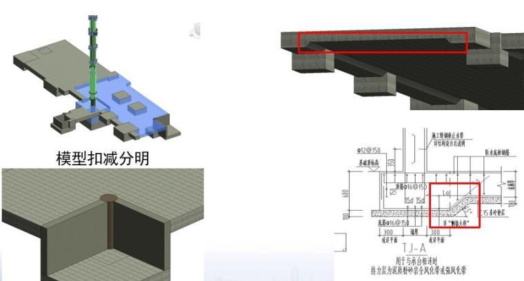 [北京]大兴机场BIM技术管理及实施-新机场项目BIM总承包管理ppt(40页)-技术质量管理