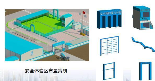 [北京]大兴机场BIM技术管理及实施-新机场项目BIM总承包管理ppt(40页)-安全体验区布置策划