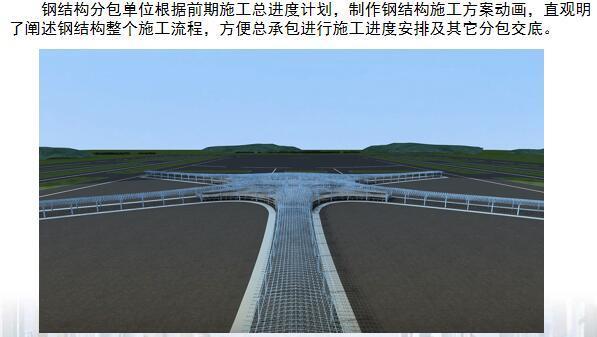[北京]大兴机场BIM技术管理及实施-新机场项目BIM总承包管理ppt(40页)-专业分包管理