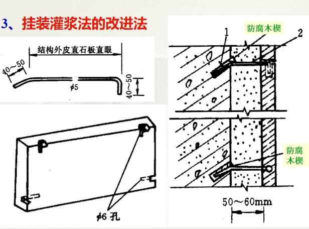 常见装饰装修工程施工培训讲义PPT(144页)-06挂装灌浆法的改进法