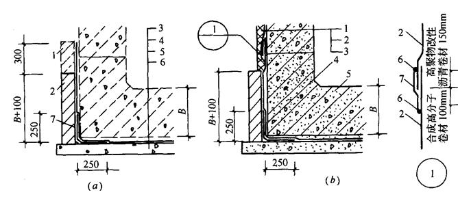 人防地下室防水工程施工方案