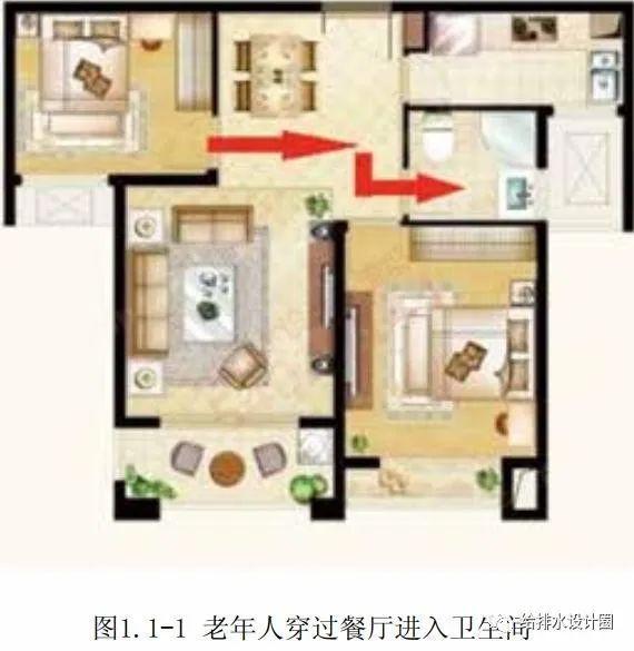 干货|养老型居住建筑卫浴设计和设备选用要