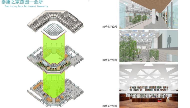 国内养老地产建筑设计分析-47p(2019年)