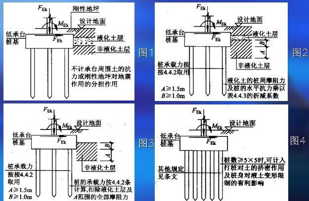《建筑桩基技术规范》JGJ94-2008讲义-关于桩基抗震验算的有关规定