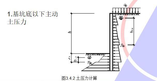 《建筑基坑支护技术规程》JGJ1202012培训