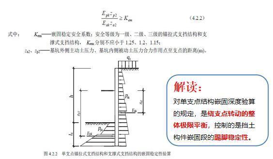 《建筑基坑支护技术规程》JGJ120-2012讲解