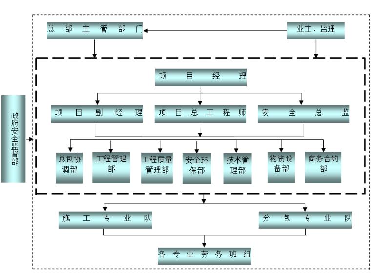超高层住宅预制钢筋混凝土方桩施工方案