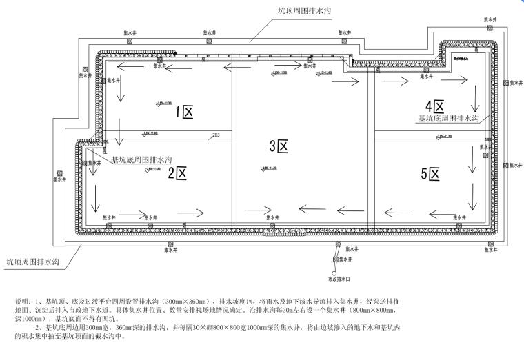 基坑支护排水平面图