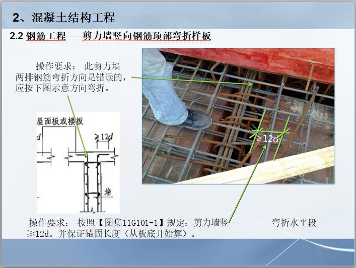 建筑工程质量样板引路图集讲解(146页)-剪力墙竖向钢筋顶部弯折样板