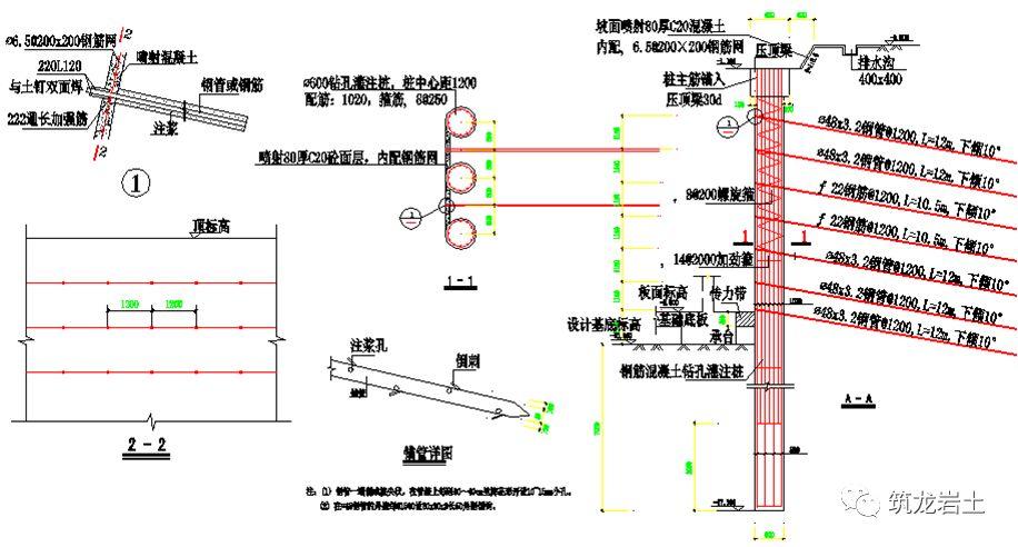 常见基坑支护结构图及实景图解说!_9