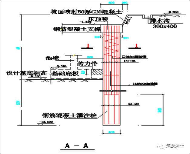 常见基坑支护结构图及实景图解说!_16