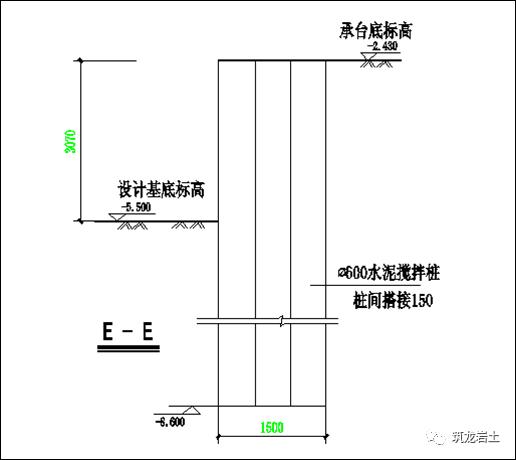 常见基坑支护结构图及实景图解说!_12