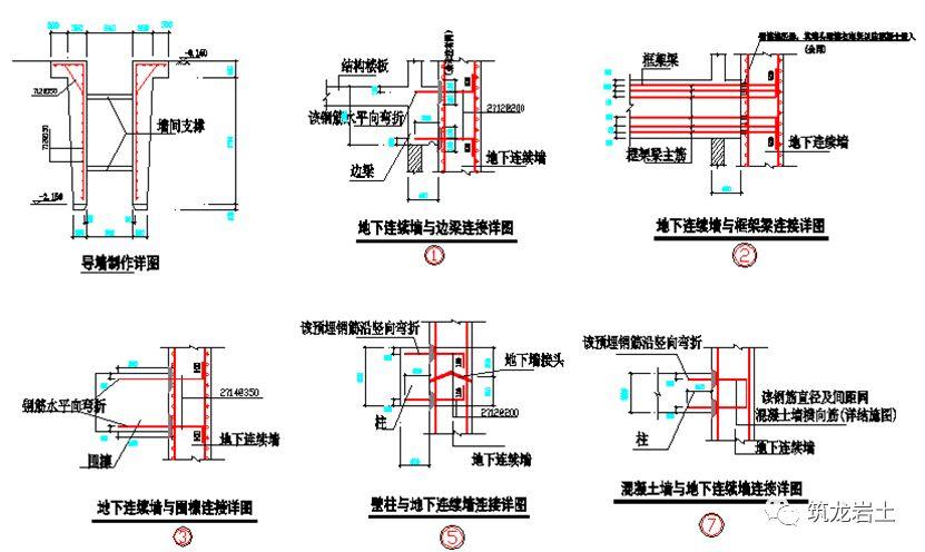 常见基坑支护结构图及实景图解说!_22