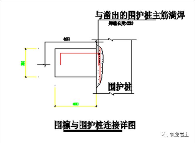 常见基坑支护结构图及实景图解说!_30