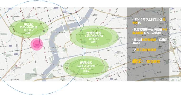 二级造价师讲义pdf资料下载-长租公寓改良设计讲义(PDF+85页)