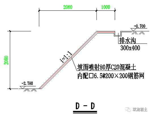 常见基坑支护结构图及实景图解说!_1