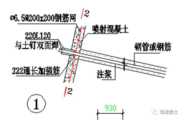 常见基坑支护结构图及实景图解说!_5