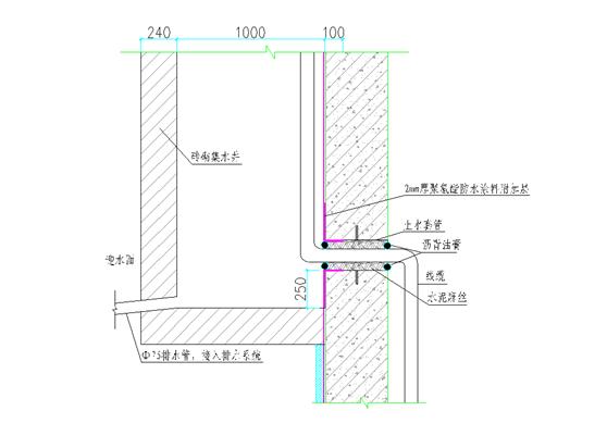框架剪力墙结构样板引路专项施工方案