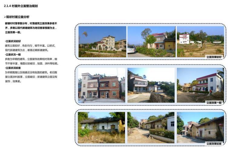 村居外立面整治规划