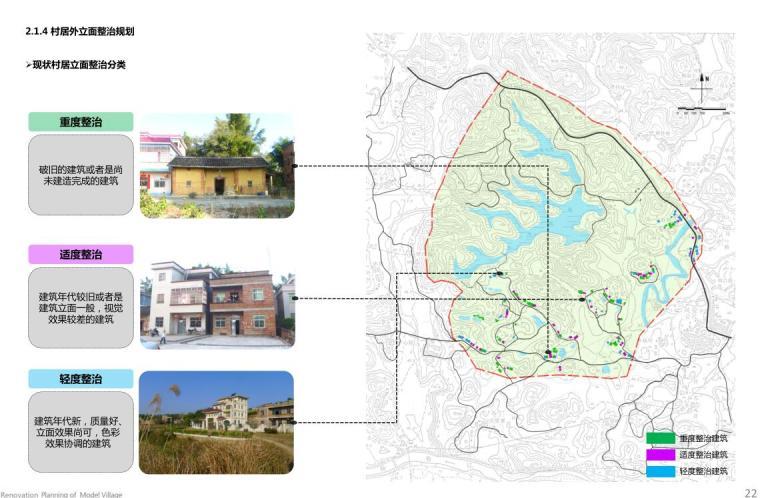 村居外立面整治规划1