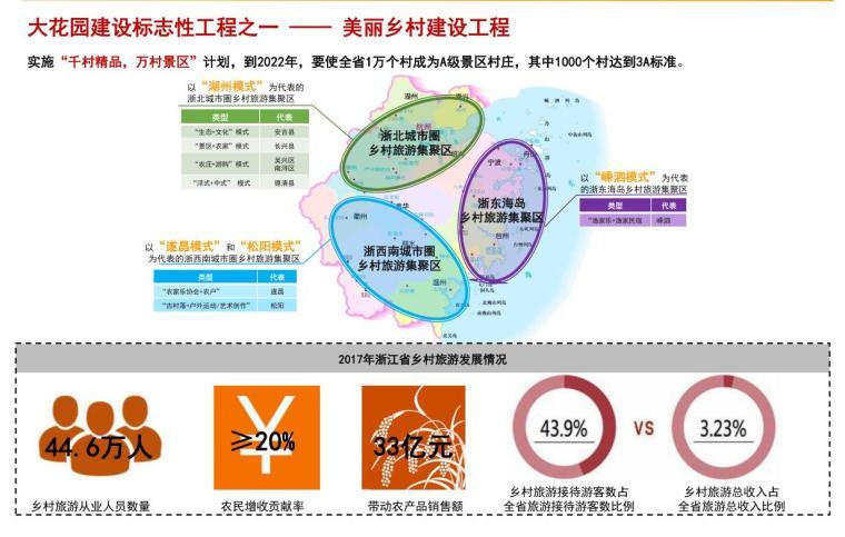 龙游县美丽乡村景观村庄规划设计 (1)