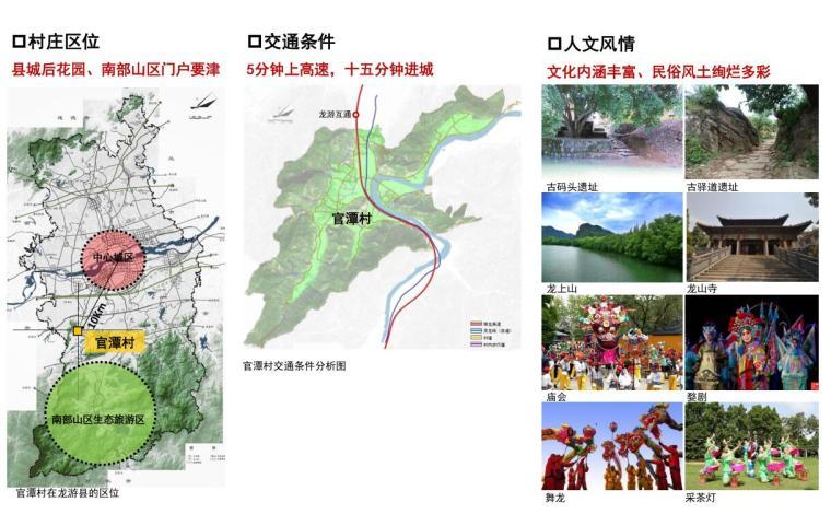 龙游县美丽乡村景观村庄规划设计 (2)