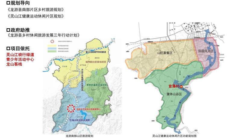 龙游县美丽乡村景观村庄规划设计 (3)