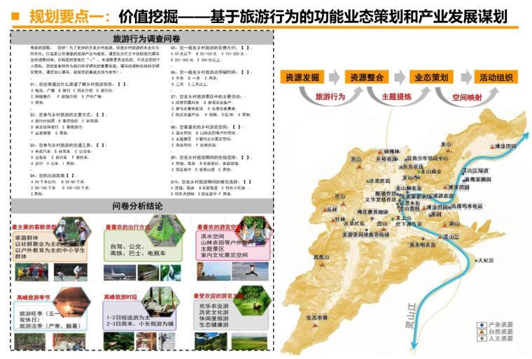 龙游县美丽乡村景观村庄规划设计 (5)