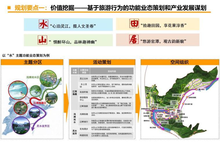 龙游县美丽乡村景观村庄规划设计 (7)