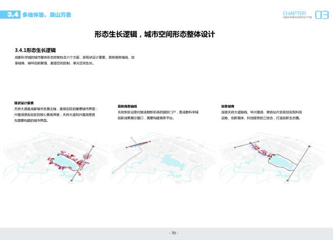 成都天府新区科技城总体城市设计文本_深规-形态生长逻辑